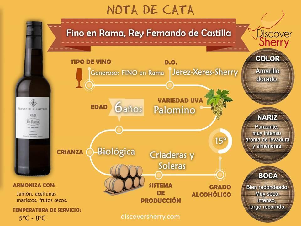Notas de cata/Tasting Notes: Fino en Rama Rey Fernando deCastilla.