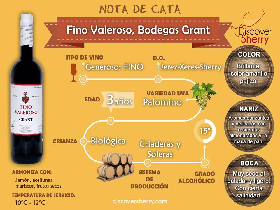 Notas de Cata/Tasting Notes: Fino Valeroso, BodegasGranta