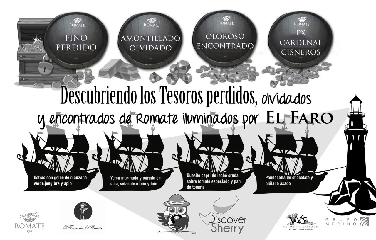Fantástica reunión fin de semestre en El Faro de El Puerto /  Fantastic end-of-semester meeting at El Faro Restaurant in ElPuerto